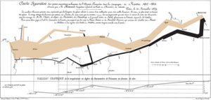 Napoleon's retreat from Russia 1812